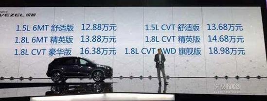 售12.88-18.98万 广汽本田缤智正式上市